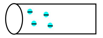 カチオン化PPT