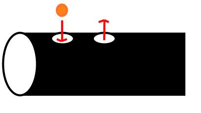 低分子PPT